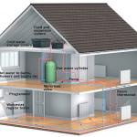 Worcester Installers - AP Heating
